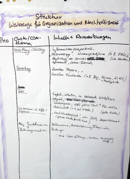 Tools for data management - Flipchart 2