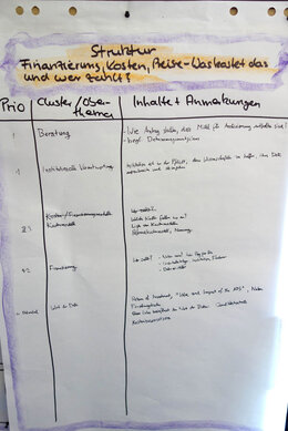 Costs of data management - Flipchart 4