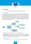 Fact Sheet: Open Access in Horizon 2020